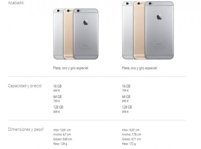 Cuanto Cuesta el Iphone 6 el Iphone 6 en Sus Dos